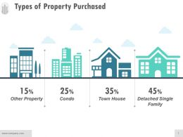 Types Of Property Purchased Presentation Powerpoint