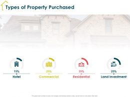 Types Of Property Purchased Residential Ppt Powerpoint Presentation Icon Topics