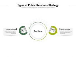 Types Of Public Relations Strategy