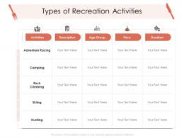 Types Of Recreation Activities Hotel Management Industry Ppt Brochure