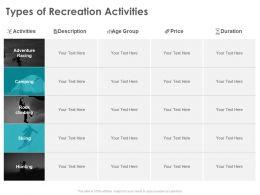 Types Of Recreation Activities Hunting Ppt Powerpoint Presentation Portfolio Layout Ideas