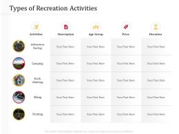Types Of Recreation Activities M3237 Ppt Powerpoint Presentation Ideas Background