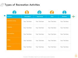 Types Of Recreation Activities Ppt Show Master Slide