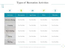 Types Of Recreation Activities Rock Climbing Ppt Powerpoint Presentation Model