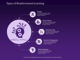 Types Of Reinforcement Learning Finance Sector Powerpoint Presentation Sample