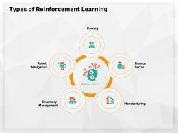 Types Of Reinforcement Learning Finance Sector Ppt Powerpoint Presentation Summary Graphics Template