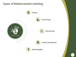Types Of Reinforcement Learning Gaming Ppt Powerpoint Presentation Outline Gridlines