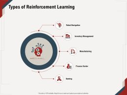 Types Of Reinforcement Learning Robot Navigation Ppt Powerpoint Presentation Icon Show
