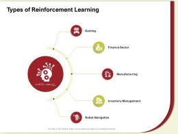 Types Of Reinforcement Learning Robot Ppt Powerpoint Presentation Icon Deck