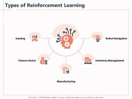 Types Of Reinforcement Learning Robot Sector Ppt Powerpoint Presentation