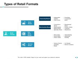 Types Of Retail Formats Ppt Slides Designs
