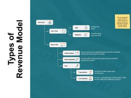 Types Of Revenue Model Commission Ppt Powerpoint Presentation Pictures Maker