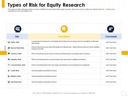 Types Of Risk For Equity Research Inflation Ppt Powerpoint Presentation Pictures Graphics Template