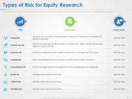 Types Of Risk For Equity Research Ppt Powerpoint Presentation Summary Design Inspiration