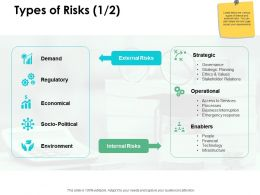 Types Of Risks Demand H148 Ppt Powerpoint Presentation Professional Elements