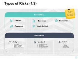 Types Of Risks Demand Regulatory Ppt Powerpoint Presentation Files