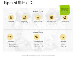 Types Of Risks Economical Environment Ppt Powerpoint Presentation Gallery Example