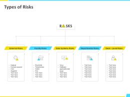 Types Of Risks Facility Risks Ppt Powerpoint Presentation File Deck