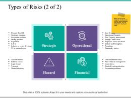 Types Of Risks Financial Ppt Powerpoint Presentation File Visual Aids