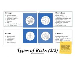 Types Of Risks Powerpoint Slide Graphics