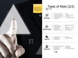 Types Of Risks Strategic D309 Ppt Powerpoint Presentation Gallery Icons