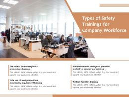 Types Of Safety Trainings For Company Workforce