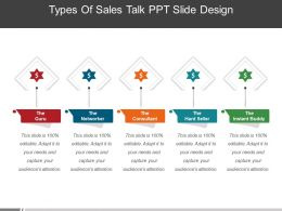 Types Of Sales Talk Ppt Slide Design
