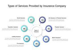 Types Of Services Provided By Insurance Company