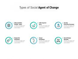 Types Of Social Agent Of Change