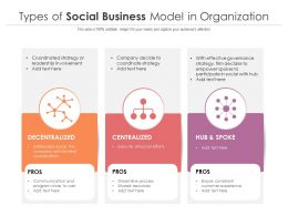 Types Of Social Business Model In Organization