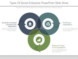 Types Of Social Enterprise Powerpoint Slide Show