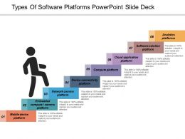 Types Of Software Platforms Powerpoint Slide Deck