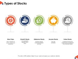 Types Of Stocks Ppt Powerpoint Presentation File Inspiration