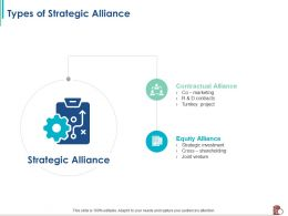 Types Of Strategic Alliance Turnkey Project Ppt Powerpoint Presentation Infographic Template