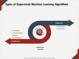 Types Of Supervised Machine Learning Algorithms Diagnostics Ppt Powerpoint Presentation Icon Slides