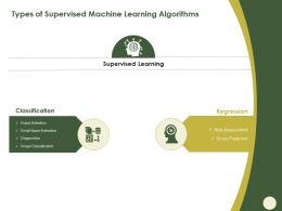 Types Of Supervised Machine Learning Algorithms Fraud Detection Ppt Powerpoint Presentation File Grid