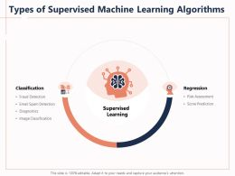 Types Of Supervised Machine Learning Algorithms Image Spam Powerpoint Presentation Outline