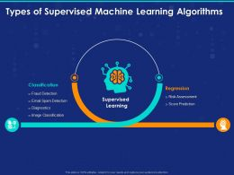 Types Of Supervised Machine Learning Algorithms Ppt Powerpoint Example