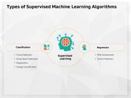 Types Of Supervised Machine Learning Algorithms Prediction Ppt Powerpoint Presentation Summary Format