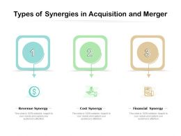Types Of Synergies In Acquisition And Merger