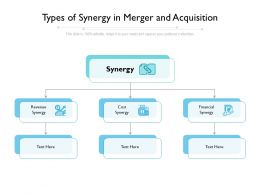 Types Of Synergy In Merger And Acquisition