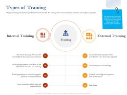 Types Of Training Ppt Powerpoint Presentation Pictures Graphics Template
