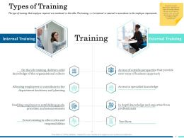 Types Of Training Ppt Powerpoint Presentation Professional Example