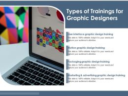 Types Of Trainings For Graphic Designers