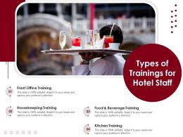 Types Of Trainings For Hotel Staff