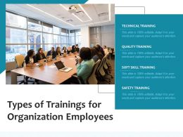Types Of Trainings For Organization Employees
