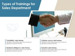 Types Of Trainings For Sales Department