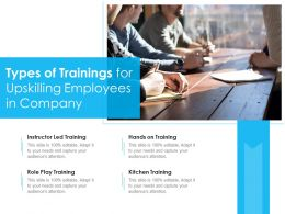 Types Of Trainings For Upskilling Employees In Company