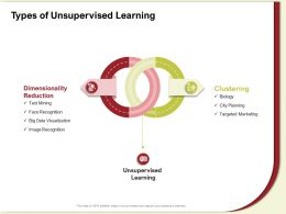Types Of Unsupervised Learning Face Recognition Ppt Powerpoint Presentation Icon Pictures