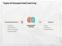 Types Of Unsupervised Learning Image Recognition Ppt Powerpoint Presentation Summary Display
